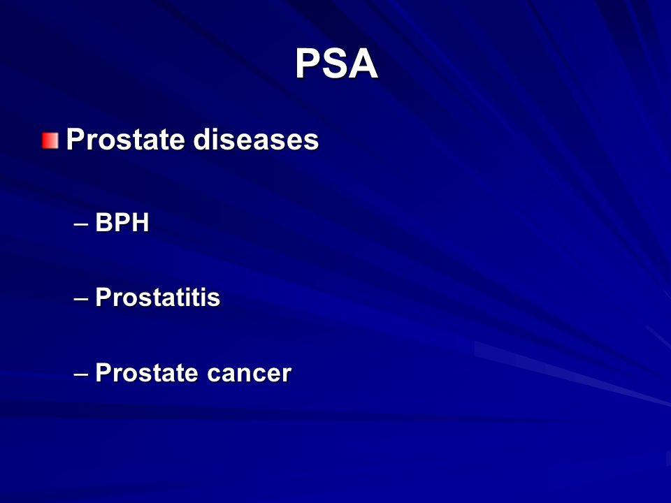PSA Prostate diseases –BPH –Prostatitis –Prostate cancer