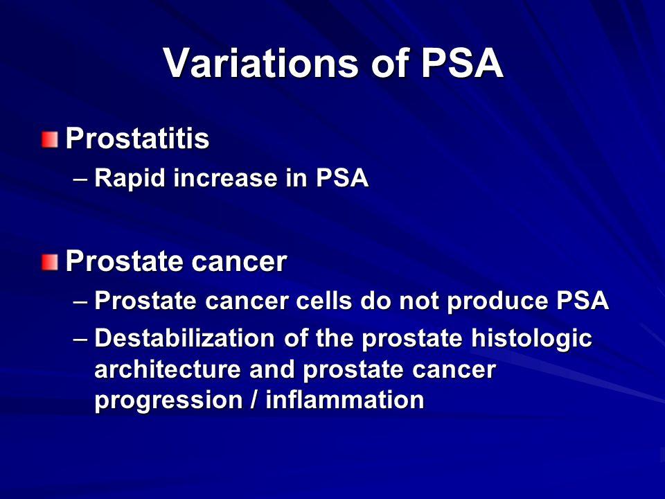 Variations of PSA Prostatitis –Rapid increase in PSA Prostate cancer –Prostate cancer cells do not produce PSA –Destabilization of the prostate histol