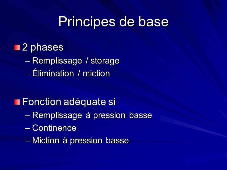 Principes de base 2 phases –Remplissage / storage –Élimination / miction Fonction adéquate si –Remplissage à pression basse –Continence –Miction à pre