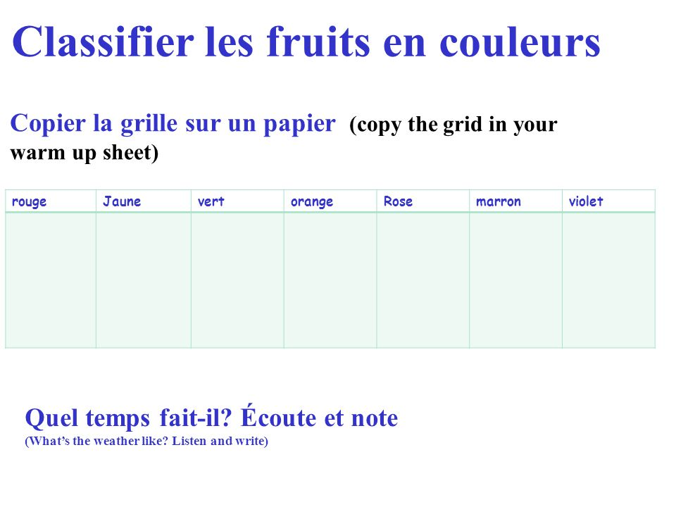 Classifier les fruits en couleurs Copier la grille sur un papier (copy the grid in your warm up sheet) rougeJaunevertorangeRosemarronviolet Quel temps fait-il.