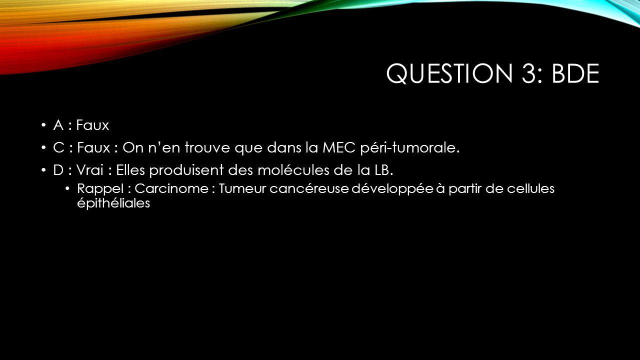 QUESTION 3: BDE A : Faux C : Faux : On nen trouve que dans la MEC péri-tumorale. D : Vrai : Elles produisent des molécules de la LB. Rappel : Carcinom