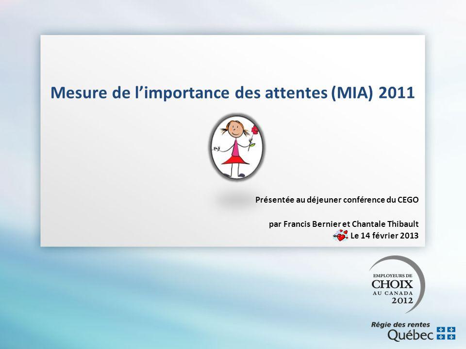 Mesure de limportance des attentes (MIA) 2011 Présentée au déjeuner conférence du CEGO par Francis Bernier et Chantale Thibault Le 14 février 2013
