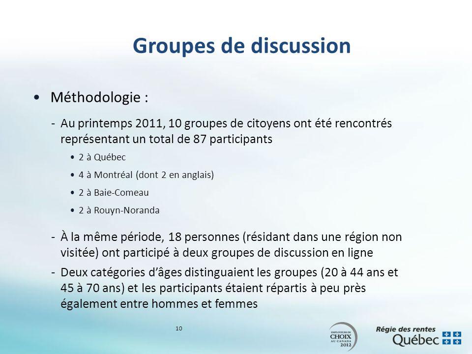 Groupes de discussion Méthodologie : -Au printemps 2011, 10 groupes de citoyens ont été rencontrés représentant un total de 87 participants 2 à Québec 4 à Montréal (dont 2 en anglais) 2 à Baie-Comeau 2 à Rouyn-Noranda -À la même période, 18 personnes (résidant dans une région non visitée) ont participé à deux groupes de discussion en ligne -Deux catégories dâges distinguaient les groupes (20 à 44 ans et 45 à 70 ans) et les participants étaient répartis à peu près également entre hommes et femmes 10