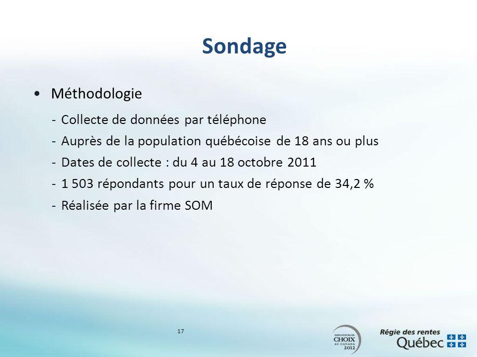 Sondage Méthodologie -Collecte de données par téléphone -Auprès de la population québécoise de 18 ans ou plus -Dates de collecte : du 4 au 18 octobre 2011 -1 503 répondants pour un taux de réponse de 34,2 % -Réalisée par la firme SOM 17