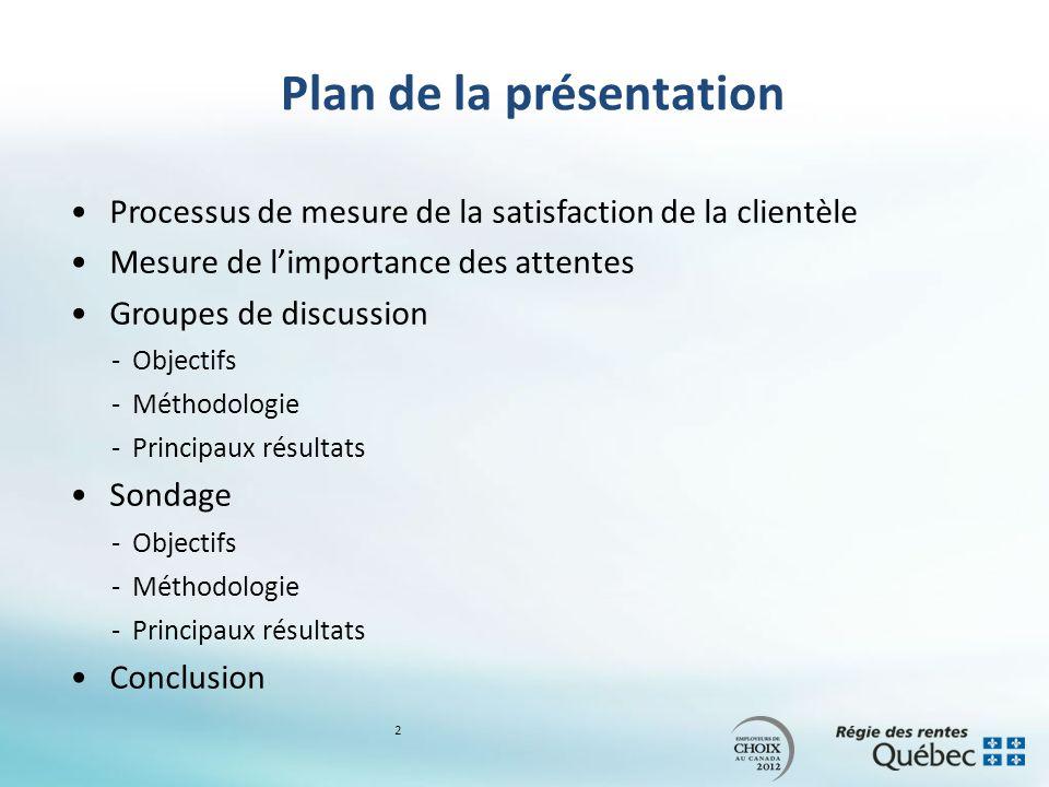 Plan de la présentation Processus de mesure de la satisfaction de la clientèle Mesure de limportance des attentes Groupes de discussion -Objectifs -Méthodologie -Principaux résultats Sondage -Objectifs -Méthodologie -Principaux résultats Conclusion 2