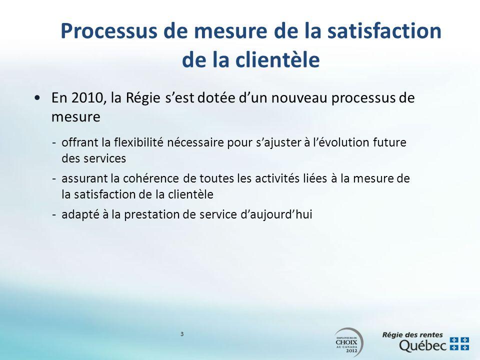 Processus de mesure de la satisfaction de la clientèle En 2010, la Régie sest dotée dun nouveau processus de mesure -offrant la flexibilité nécessaire pour sajuster à lévolution future des services -assurant la cohérence de toutes les activités liées à la mesure de la satisfaction de la clientèle -adapté à la prestation de service daujourdhui 3