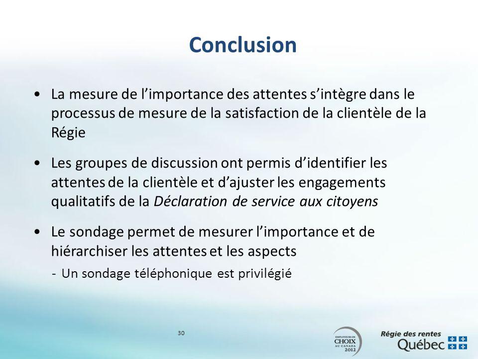 Conclusion La mesure de limportance des attentes sintègre dans le processus de mesure de la satisfaction de la clientèle de la Régie Les groupes de di