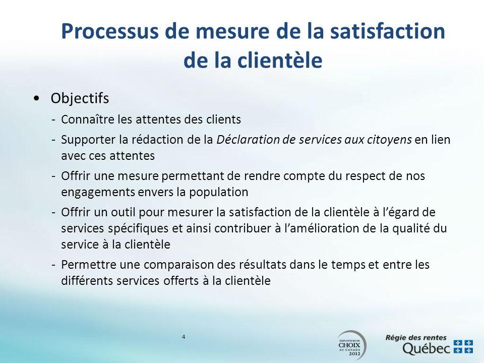 Objectifs -Connaître les attentes des clients -Supporter la rédaction de la Déclaration de services aux citoyens en lien avec ces attentes -Offrir une mesure permettant de rendre compte du respect de nos engagements envers la population -Offrir un outil pour mesurer la satisfaction de la clientèle à légard de services spécifiques et ainsi contribuer à lamélioration de la qualité du service à la clientèle -Permettre une comparaison des résultats dans le temps et entre les différents services offerts à la clientèle Processus de mesure de la satisfaction de la clientèle 4