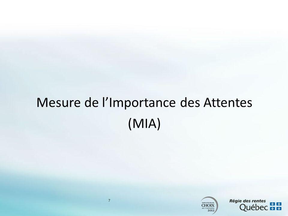 Mesure de lImportance des Attentes (MIA) 7