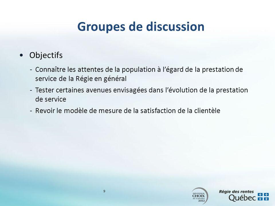 Groupes de discussion Objectifs -Connaître les attentes de la population à légard de la prestation de service de la Régie en général -Tester certaines