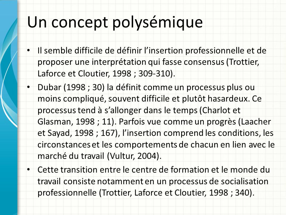 Un concept polysémique Il semble difficile de définir linsertion professionnelle et de proposer une interprétation qui fasse consensus (Trottier, Laforce et Cloutier, 1998 ; 309-310).