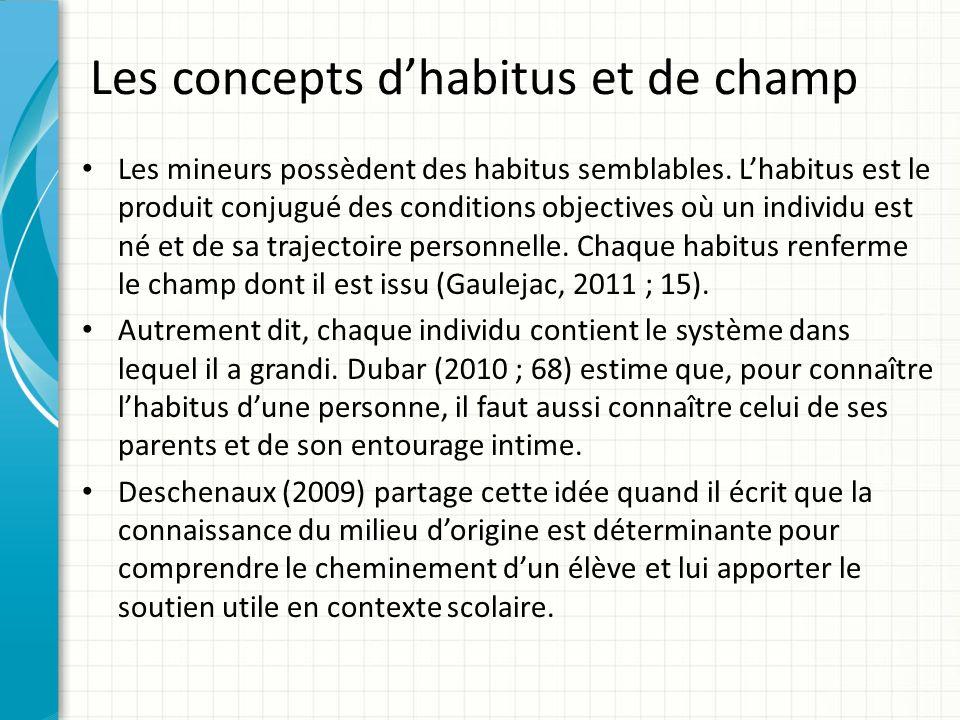 Les concepts dhabitus et de champ Les mineurs possèdent des habitus semblables.