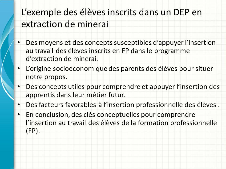 Lexemple des élèves inscrits dans un DEP en extraction de minerai Des moyens et des concepts susceptibles dappuyer linsertion au travail des élèves inscrits en FP dans le programme dextraction de minerai.