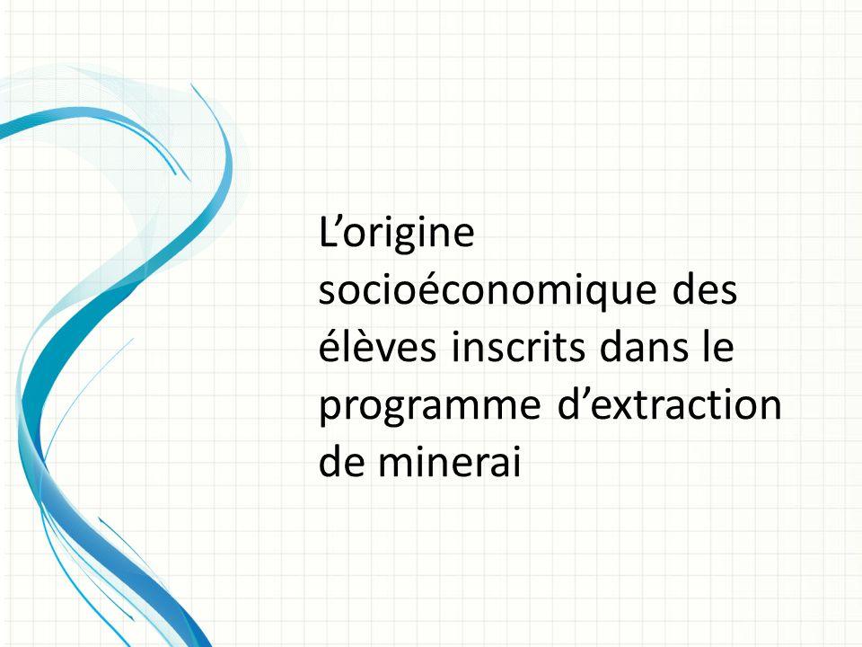 Lorigine socioéconomique des élèves inscrits dans le programme dextraction de minerai