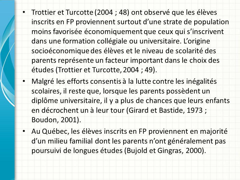 Trottier et Turcotte (2004 ; 48) ont observé que les élèves inscrits en FP proviennent surtout dune strate de population moins favorisée économiquement que ceux qui sinscrivent dans une formation collégiale ou universitaire.