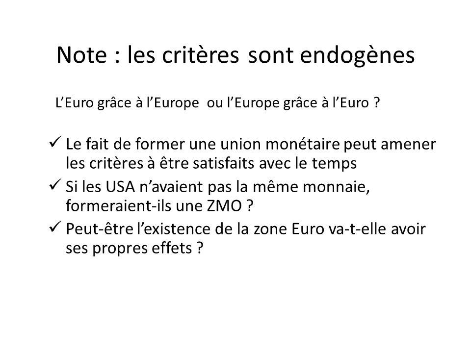 Note : les critères sont endogènes Le fait de former une union monétaire peut amener les critères à être satisfaits avec le temps Si les USA navaient pas la même monnaie, formeraient-ils une ZMO .