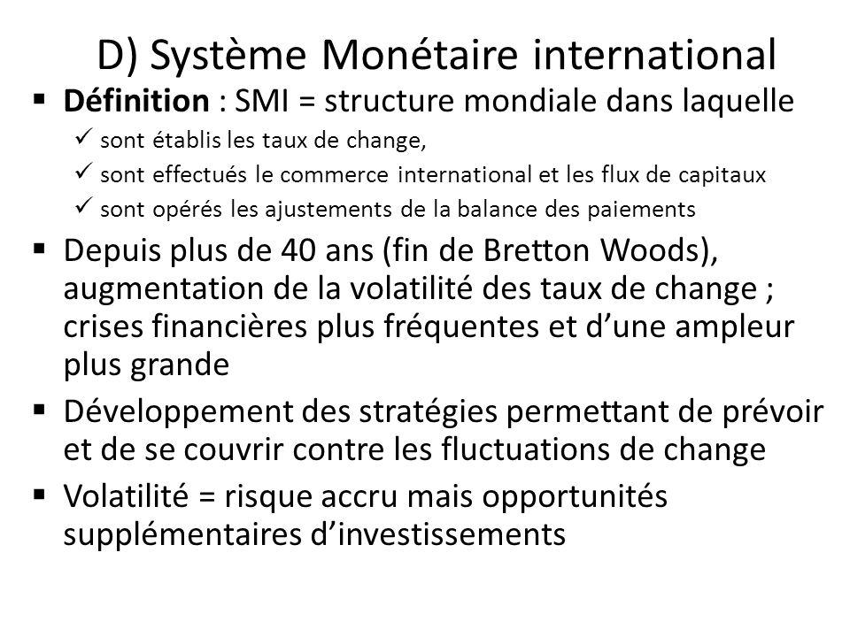 D) Système Monétaire international Définition : SMI = structure mondiale dans laquelle sont établis les taux de change, sont effectués le commerce international et les flux de capitaux sont opérés les ajustements de la balance des paiements Depuis plus de 40 ans (fin de Bretton Woods), augmentation de la volatilité des taux de change ; crises financières plus fréquentes et dune ampleur plus grande Développement des stratégies permettant de prévoir et de se couvrir contre les fluctuations de change Volatilité = risque accru mais opportunités supplémentaires dinvestissements