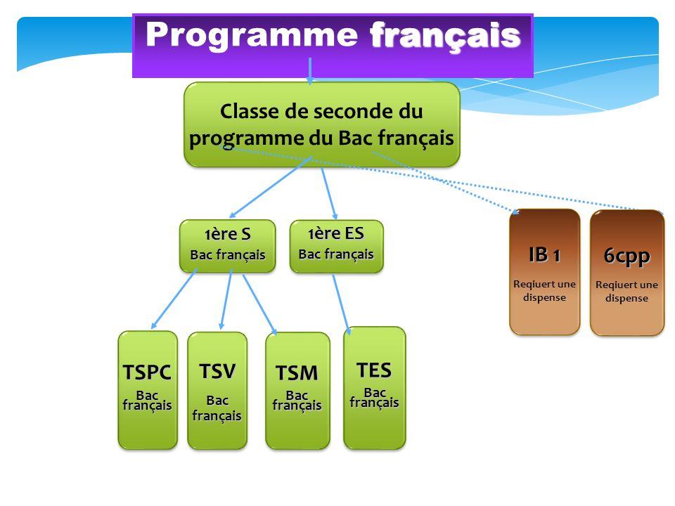 français Programme français Classe de seconde du programme du Bac français IB 1 Reqiuert une dispense IB 1 Reqiuert une dispense 1ère S Bac français 1