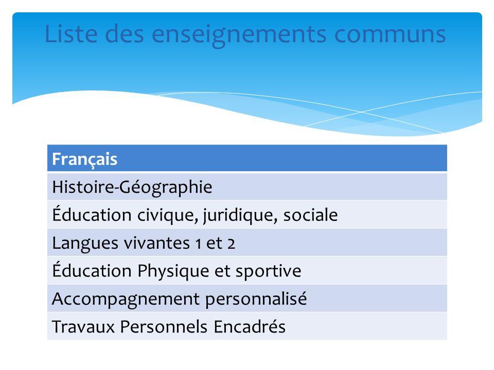 Français Histoire-Géographie Éducation civique, juridique, sociale Langues vivantes 1 et 2 Éducation Physique et sportive Accompagnement personnalisé