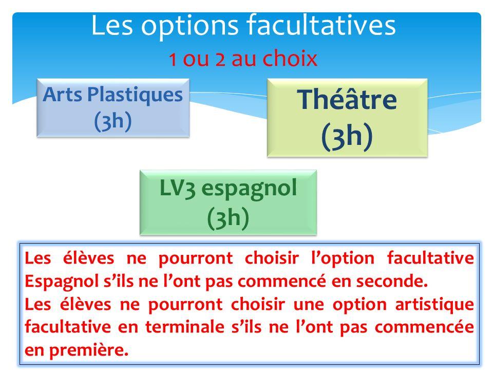 Les options facultatives 1 ou 2 au choix Arts Plastiques (3h) Théâtre (3h) LV3 espagnol (3h) Les élèves ne pourront choisir loption facultative Espagn