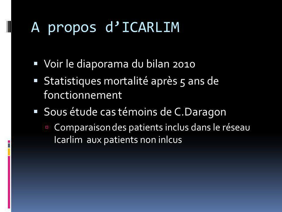 A propos dICARLIM Voir le diaporama du bilan 2010 Statistiques mortalité après 5 ans de fonctionnement Sous étude cas témoins de C.Daragon Comparaison