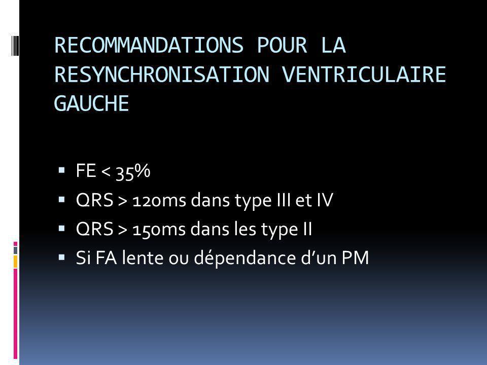 RECOMMANDATIONS POUR LA RESYNCHRONISATION VENTRICULAIRE GAUCHE FE < 35% QRS > 120ms dans type III et IV QRS > 150ms dans les type II Si FA lente ou dé