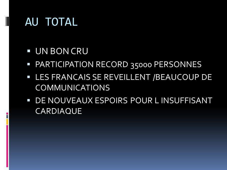 AU TOTAL UN BON CRU PARTICIPATION RECORD 35000 PERSONNES LES FRANCAIS SE REVEILLENT /BEAUCOUP DE COMMUNICATIONS DE NOUVEAUX ESPOIRS POUR L INSUFFISANT