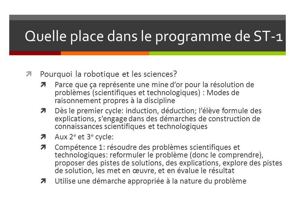 Quelle place dans le programme de ST-1 Pourquoi la robotique et les sciences.
