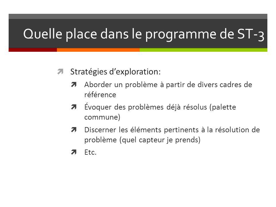 Quelle place dans le programme de ST-3 Stratégies dexploration: Aborder un problème à partir de divers cadres de référence Évoquer des problèmes déjà résolus (palette commune) Discerner les éléments pertinents à la résolution de problème (quel capteur je prends) Etc.
