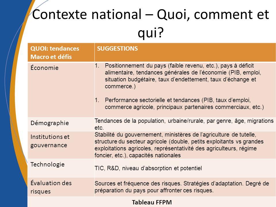Contexte national – Quoi, comment et qui? QUOI: tendances Macro et défis SUGGESTIONS Économie 1.Positionnement du pays (faible revenu, etc.), pays à d