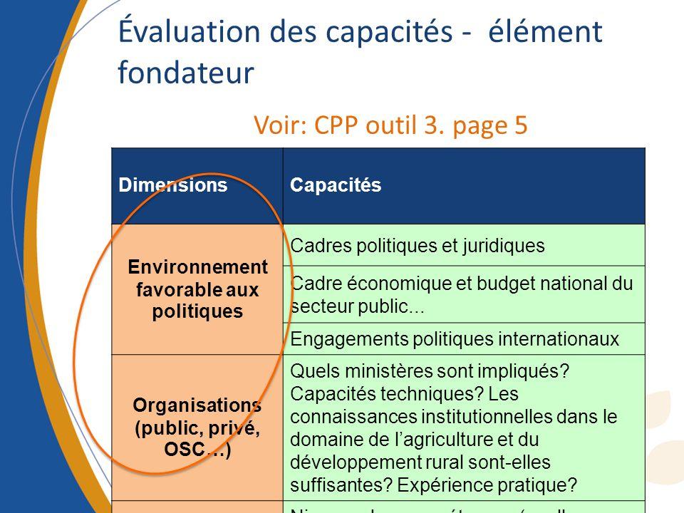 Évaluation des capacités - élément fondateur Voir: CPP outil 3. page 5 16 DimensionsCapacités Environnement favorable aux politiques Cadres politiques