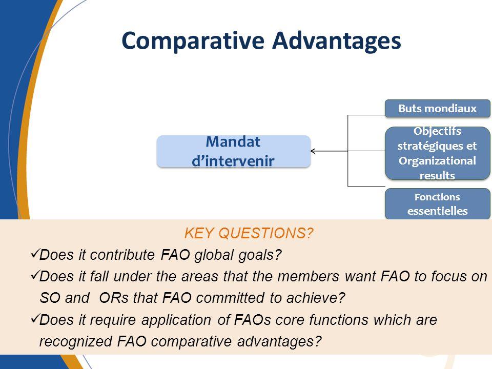 Comparative Advantages Mandat dintervenir Buts mondiaux Objectifs stratégiques et Organizational results Fonctions essentielles KEY QUESTIONS? Does it