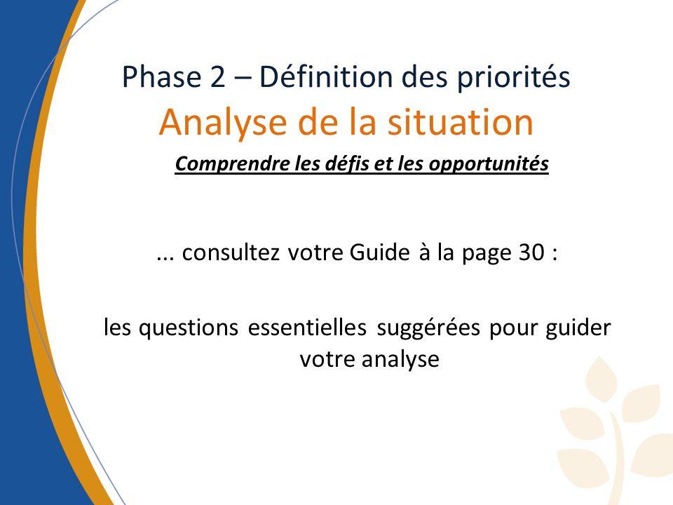 Principaux éléments dune analyse de la situation – questions clés.