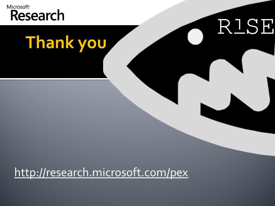 Thank you http://research.microsoft.com/pex