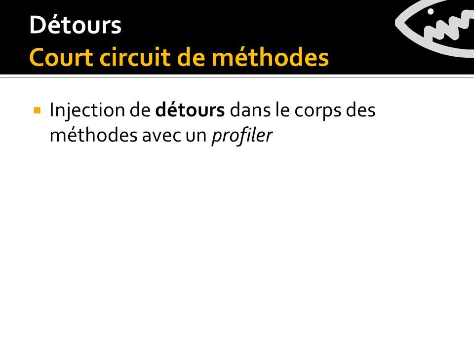 Injection de détours dans le corps des méthodes avec un profiler Détours Court circuit de méthodes