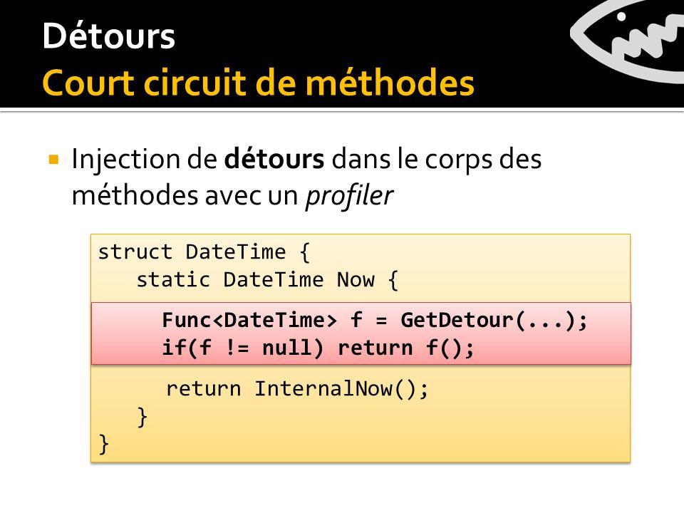 Injection de détours dans le corps des méthodes avec un profiler Détours Court circuit de méthodes struct DateTime { static DateTime Now { return InternalNow(); } struct DateTime { static DateTime Now { return InternalNow(); } Func f = GetDetour(...); if(f != null) return f(); Func f = GetDetour(...); if(f != null) return f();