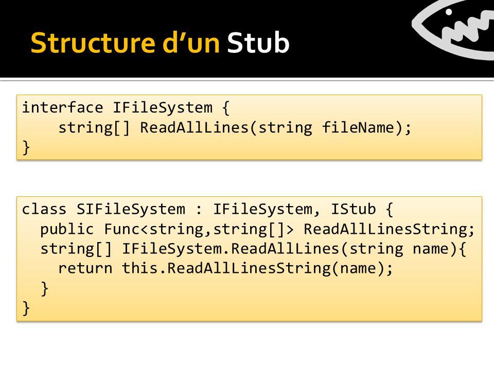 Structure dun Stub interface IFileSystem { string[] ReadAllLines(string fileName); } interface IFileSystem { string[] ReadAllLines(string fileName); } class SIFileSystem : IFileSystem, IStub { public Func ReadAllLinesString; string[] IFileSystem.ReadAllLines(string name){ return this.ReadAllLinesString(name); } } class SIFileSystem : IFileSystem, IStub { public Func ReadAllLinesString; string[] IFileSystem.ReadAllLines(string name){ return this.ReadAllLinesString(name); } }