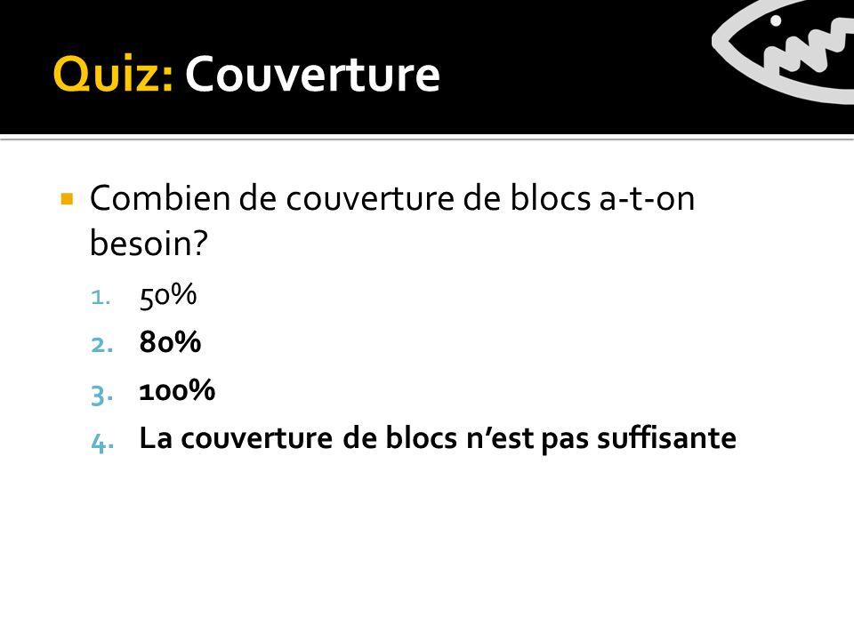 Quiz: Couverture Combien de couverture de blocs a-t-on besoin.