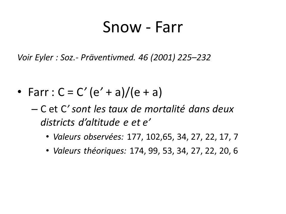 Snow - Farr Voir Eyler : Soz.- Präventivmed.
