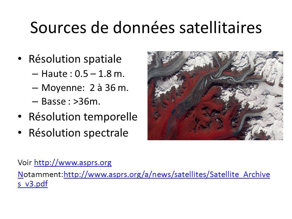 Sources de données satellitaires Résolution spatiale – Haute : 0.5 – 1.8 m.