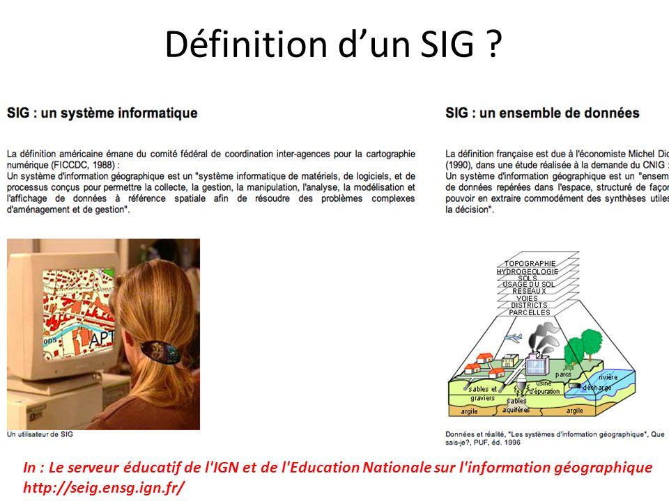 Définition dun SIG .