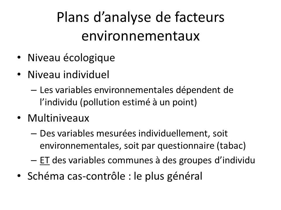 Plans danalyse de facteurs environnementaux Niveau écologique Niveau individuel – Les variables environnementales dépendent de lindividu (pollution estimé à un point) Multiniveaux – Des variables mesurées individuellement, soit environnementales, soit par questionnaire (tabac) – ET des variables communes à des groupes dindividu Schéma cas-contrôle : le plus général
