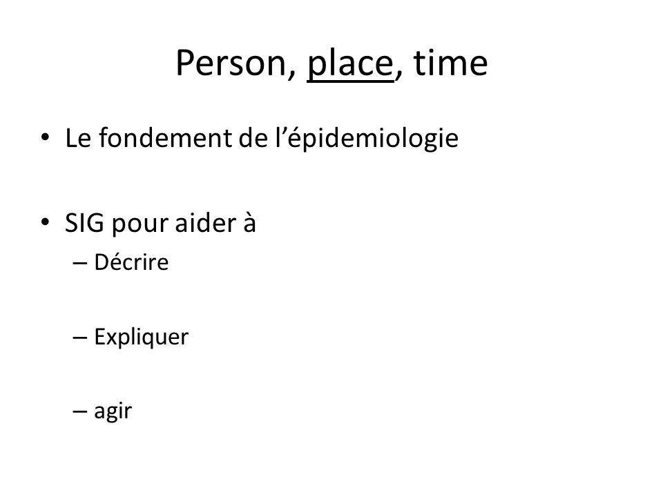 Person, place, time Le fondement de lépidemiologie SIG pour aider à – Décrire – Expliquer – agir