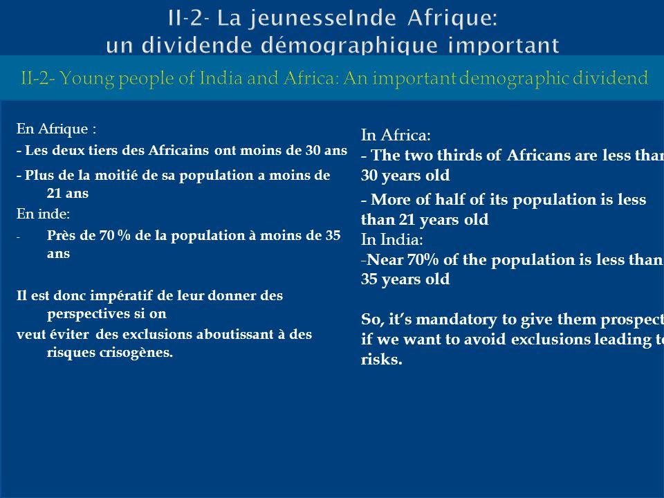 En Afrique : - Les deux tiers des Africains ont moins de 30 ans - Plus de la moitié de sa population a moins de 21 ans En inde: - Près de 70 % de la p