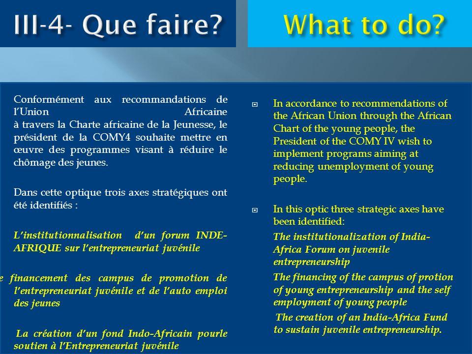 Conformément aux recommandations de lUnion Africaine à travers la Charte africaine de la Jeunesse, le président de la COMY4 souhaite mettre en œuvre d