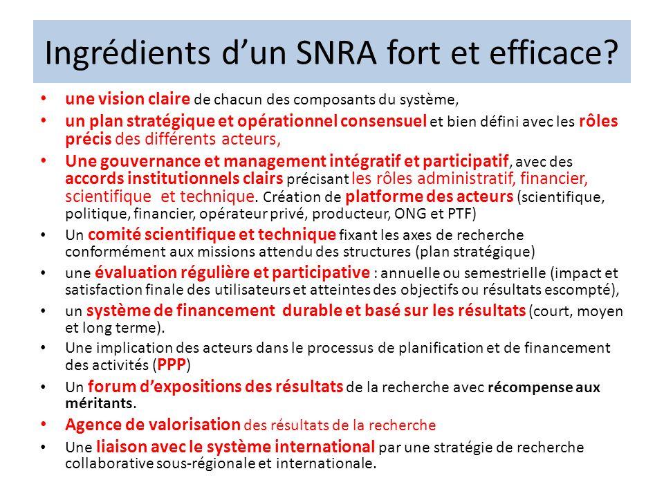 Ingrédients dun SNRA fort et efficace? une vision claire de chacun des composants du système, un plan stratégique et opérationnel consensuel et bien d