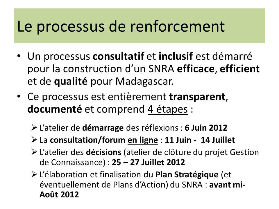 Le processus de renforcement Un processus consultatif et inclusif est démarré pour la construction dun SNRA efficace, efficient et de qualité pour Mad