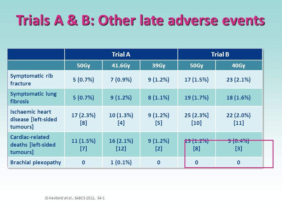 Trials A & B: Other late adverse events JS Haviland et al., SABCS 2012, S4-1