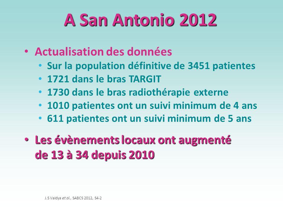 A San Antonio 2012 Actualisation des données Sur la population définitive de 3451 patientes 1721 dans le bras TARGIT 1730 dans le bras radiothérapie e