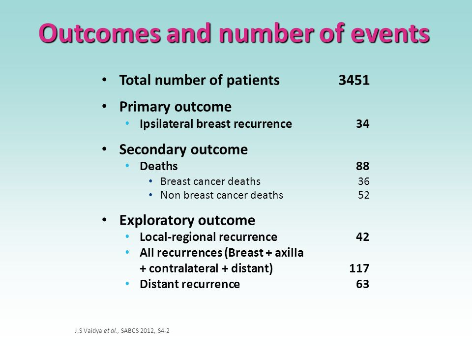 Outcomes and number of events Total number of patients3451 Primary outcome Ipsilateral breast recurrence34 Secondary outcome Deaths88 Breast cancer de